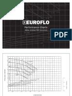 EU-EUM Performance Curve - 50Hz.pdf