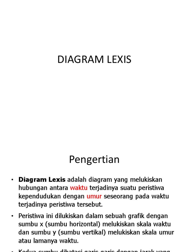 2 diagram lexispptx ccuart Image collections