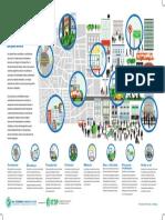 BONS PRINCIPIOS DO TRANSPORTE URBANO.pdf