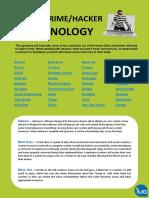 Cyber Crime Terminology.pdf