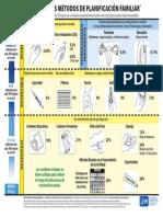 eficacia-de-los-métodos-de-planificación-familiar-afiche-2