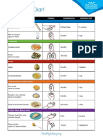 Portion Serving Size Chart Eng