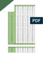 diseño factorial fraccionado