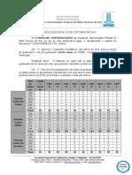 RESOLUCAO (Coun) n 80, de 19-10-2017.