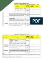 2018_SOP Verifikasi Data EOp Sekolah .Johor_SENARAI SEMAK