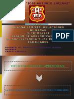 La Adolescencia, Relaciones Familiares y Comunicacion Asertiva