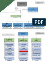 Struktur Organisasi_20180112