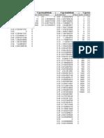 Dykstra Parsons Coefficient Permeability Variation Spreadsheet