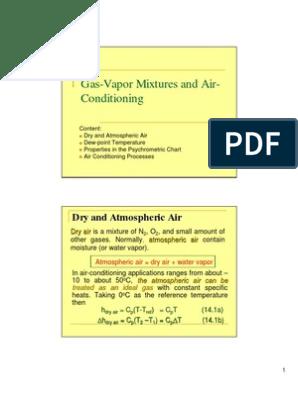 chapter6-psychrometry | Relative Humidity | Atmospheric Sciences
