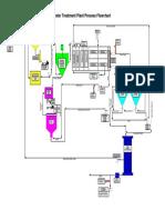 Wwtp Process Flow Chart