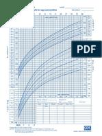 1. Kurva CDC.pdf