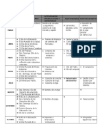 Calendario Comunal de Huancarhuaz