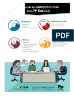 COMPETENCIAS_EN_LA_FP_EUSKADI.pdf