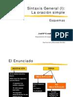 esquemas sintaxis