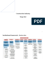 Construction-Snapshot.pdf