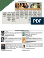 22. HISTORIA DE LA PINTURA 8º.docx