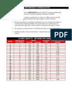 06 DISTANCIAS Y OTROS DATOS DE LA PRUEBA.pdf