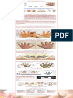 Reflexology Charts_ Hand, Foot & Ear Reflexology Chart Tips
