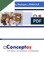 1 Envases y Embalajes, Conceptos (1)