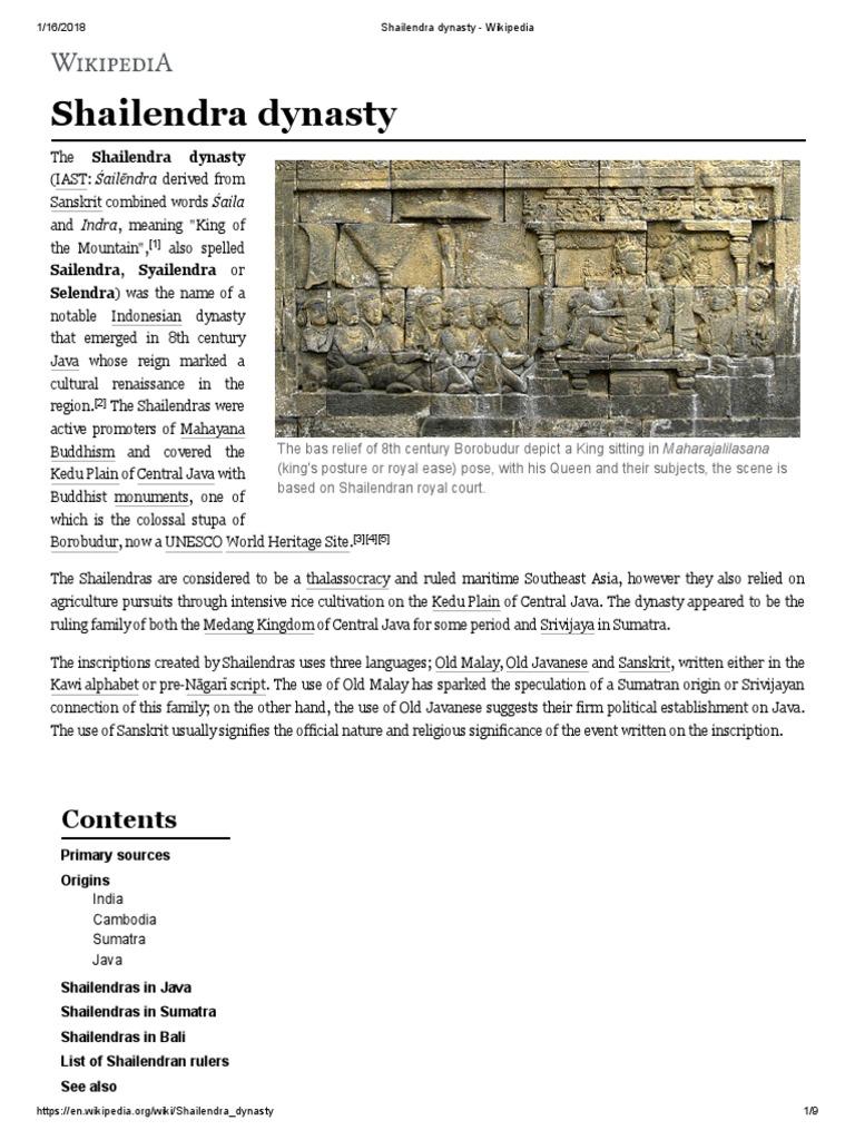 List of monarchs of Java