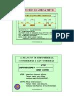 Calculo de MTTR.pdf