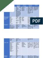 A#2_SSRP-2-6.pdf