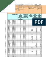 SURGE Section 3 Risk Estimation
