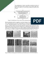 Mono Disperse System