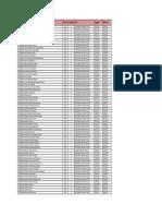 Data Akreditasi Perguruan Tinggi sejak 2004.pdf
