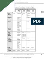 Copy of PMP - Process Chart