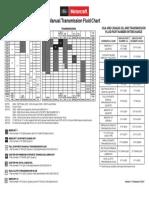 mantrans.pdf