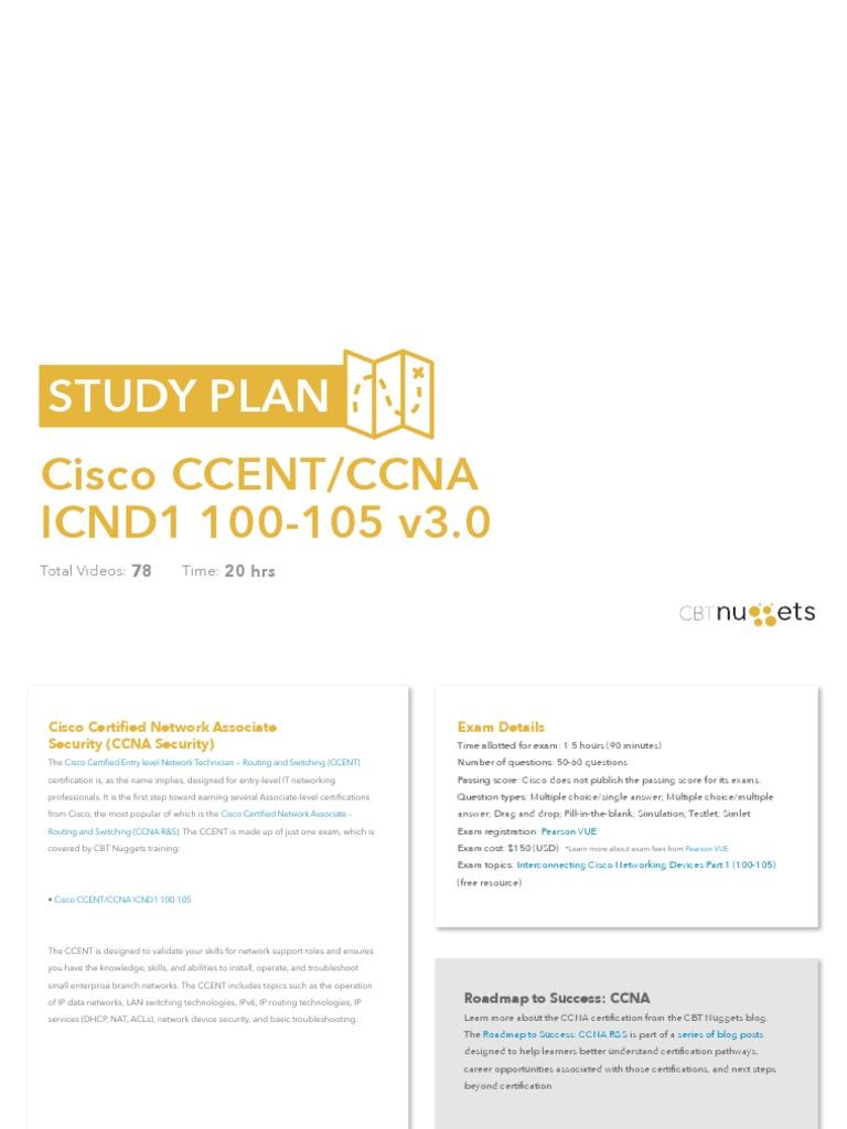 Study Plan Cisco Ccent Ccna Icnd1 100 105 Cisco Certifications I Pv6