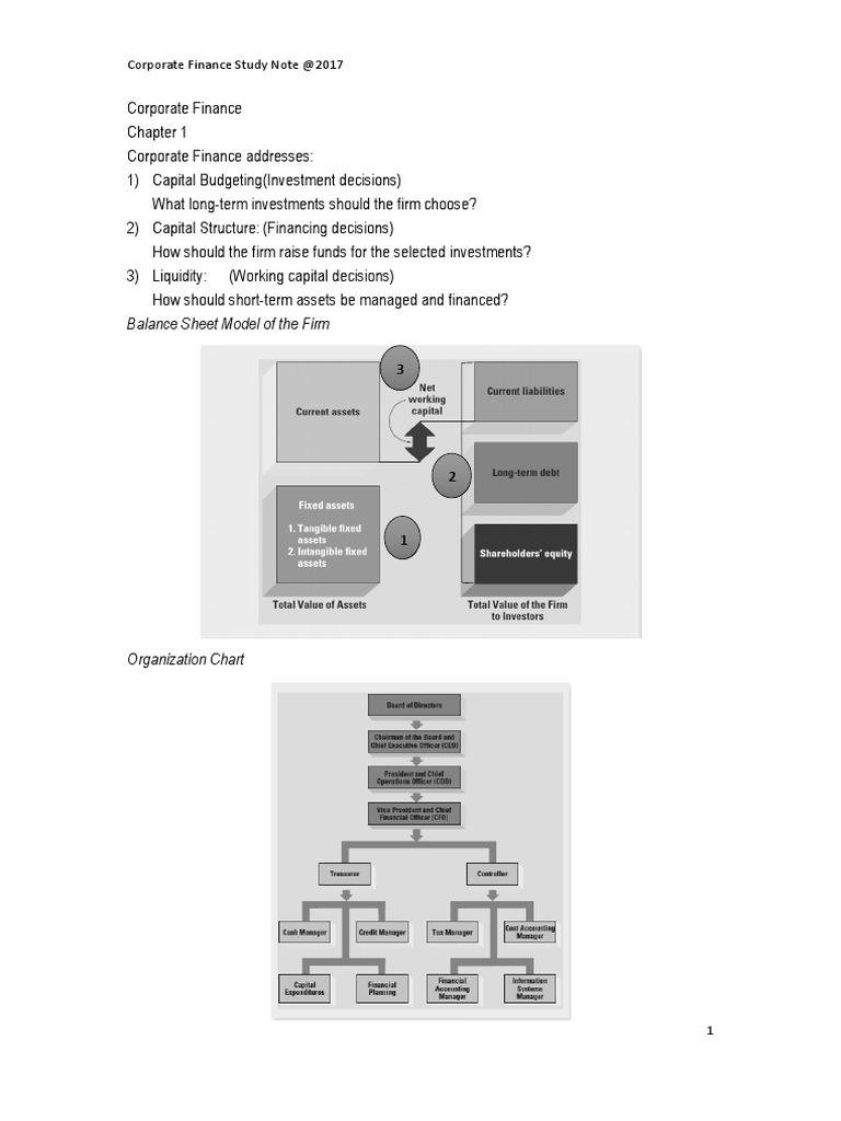 Corporate Finance Study Note