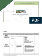 RPT Dunia Sains Dan Teknologi 3 2018