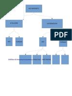 SchemaLogica.pdf