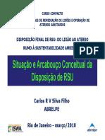 Gestão de Resíduos_aterros Sanit_sit.brasil