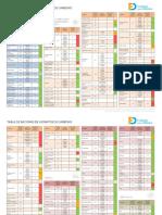 Tablas de Raciones de Hidratos de Carbono.pdf