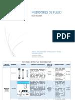 253247377-Ficha-Tecnica-de-Principales-Medidores-de-Flujo.pdf