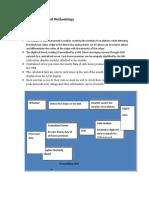 Basic Architecture and Methodology
