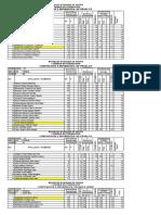 Registro Notas 2013 -I I