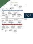 History of Islamic Banking Finance