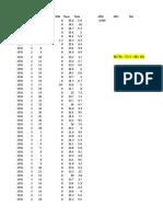 ESTACION PAMPILLA DATOS2.xlsx