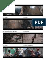"""Beautiful Destinations """"Peru"""" Analysis"""