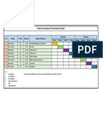 Product and Engineer's Presentation Schedule
