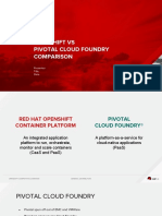 Competitive guide - Pivotal Cloud Foundry vs OpenShift.pdf