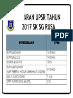 SASARAN UPSR.docx