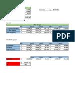 Evaluacion Financiera y Financiera de La Solucion