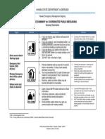 HI EMA Guidance Analysis Nuclear Detonation JUN 2017
