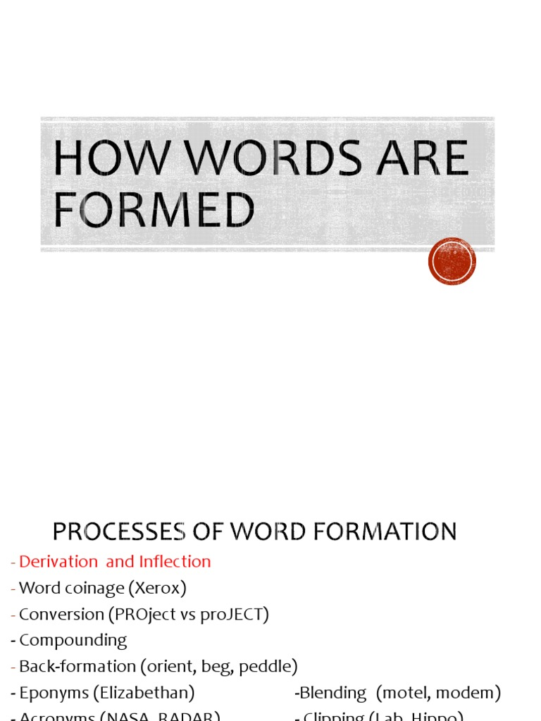 Word Formation Processes | Linguistic Typology | Grammar
