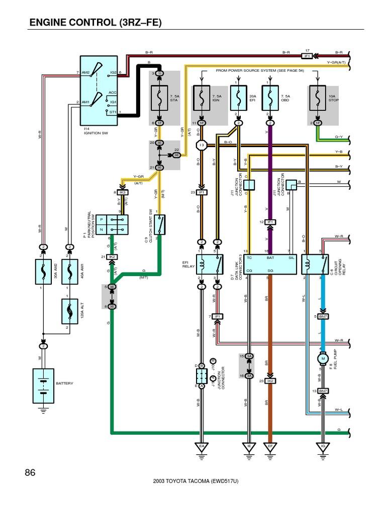 Excellent Toyota 3Rz Wiring Diagram Wiring Diagram Wiring Digital Resources Instshebarightsorg
